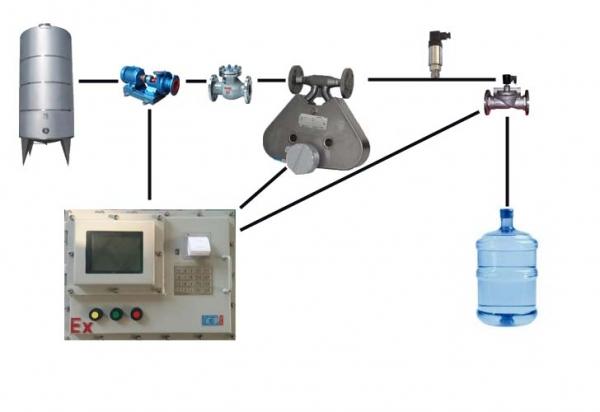 临沂灌装系统